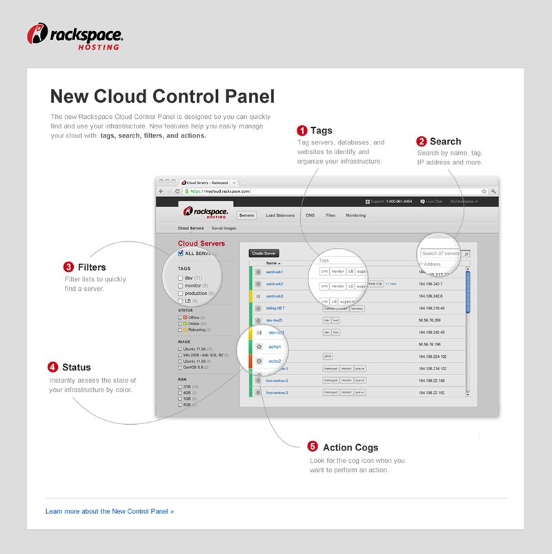 Cool Features In The New Rackspace Cloud Control Panel - The